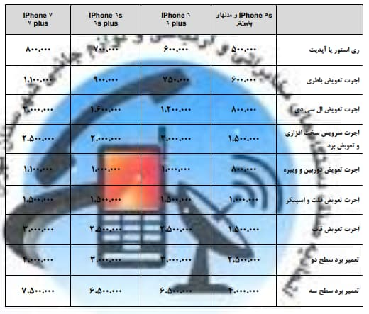 هزینه تعمیر موبایل-نرخنامه تعمیرات موبایل-هزینه تعویضlcd-نرخنامه اتحادیه موبایل اصفهان