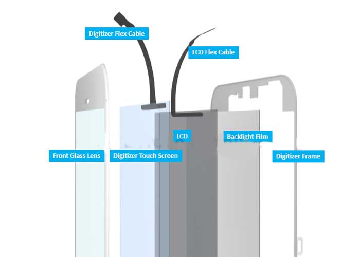 تعویضlcdگوشی-نکات مهم تعویض ال سی دی گوشی-تعمیرlcd شکسته موبایل-تعویض lcdموبایل